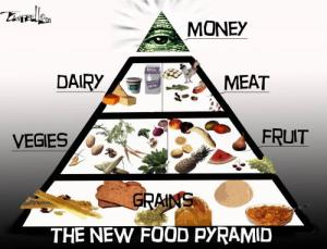 the_new_food_pyramid_112165